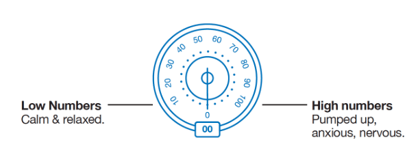 Activation Dial
