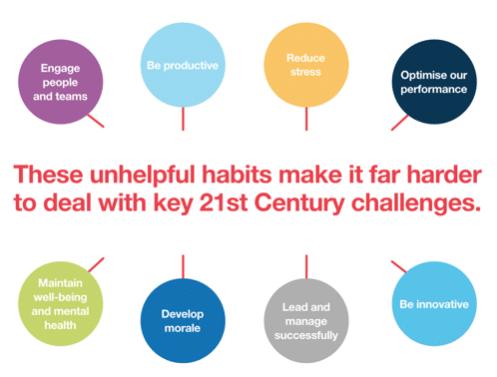 More unhelpful habits