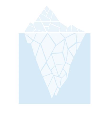 The F.A.M. story iceberg